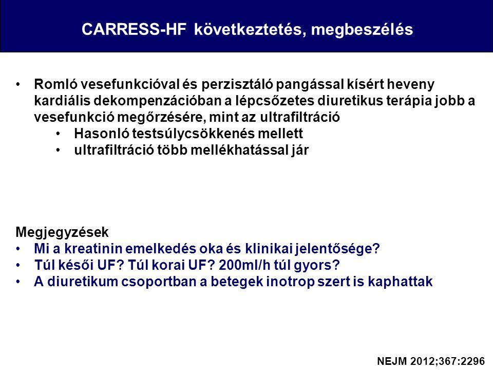 CARRESS-HF következtetés, megbeszélés Romló vesefunkcióval és perzisztáló pangással kísért heveny kardiális dekompenzációban a lépcsőzetes diuretikus