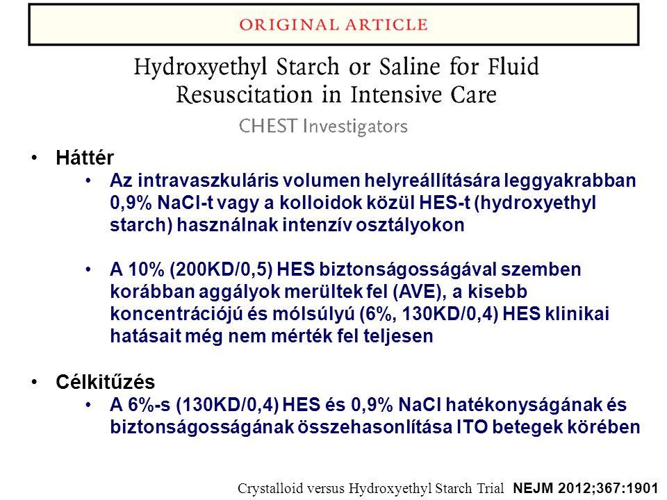 Háttér Az intravaszkuláris volumen helyreállítására leggyakrabban 0,9% NaCl-t vagy a kolloidok közül HES-t (hydroxyethyl starch) használnak intenzív o