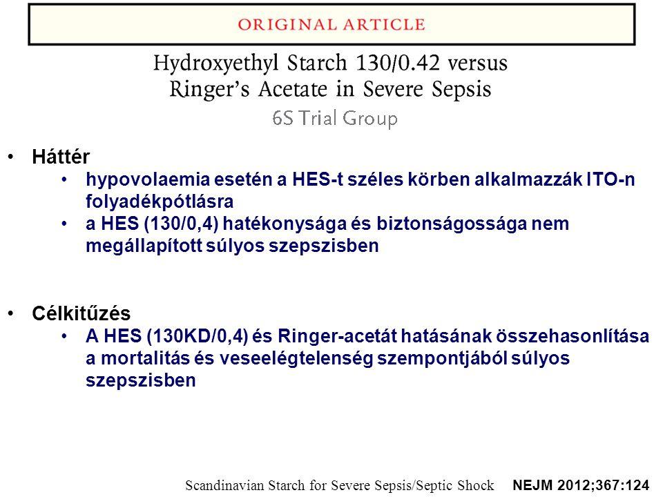 Háttér hypovolaemia esetén a HES-t széles körben alkalmazzák ITO-n folyadékpótlásra a HES (130/0,4) hatékonysága és biztonságossága nem megállapított