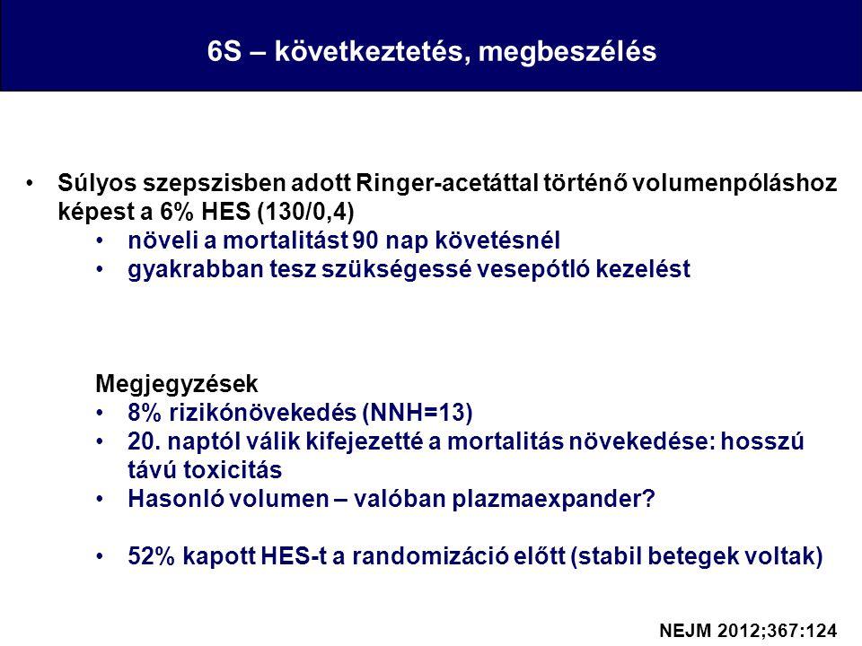 6S – következtetés, megbeszélés Súlyos szepszisben adott Ringer-acetáttal történő volumenpóláshoz képest a 6% HES (130/0,4) növeli a mortalitást 90 na