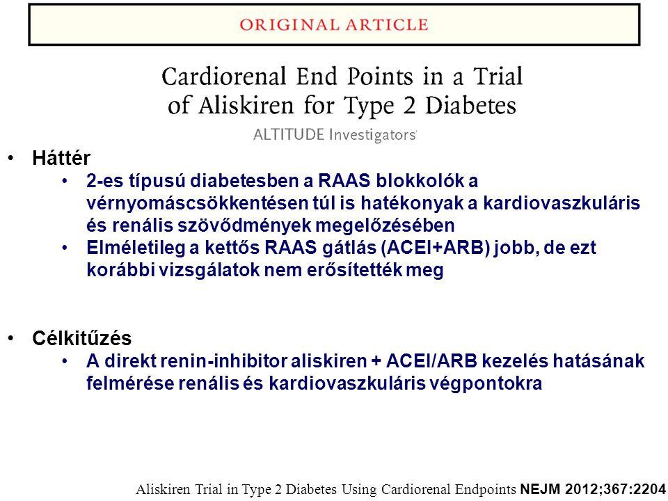 Háttér 2-es típusú diabetesben a RAAS blokkolók a vérnyomáscsökkentésen túl is hatékonyak a kardiovaszkuláris és renális szövődmények megelőzésében El