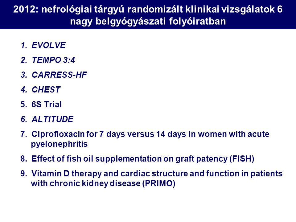 2012: nefrológiai tárgyú randomizált klinikai vizsgálatok 6 nagy belgyógyászati folyóiratban 1.EVOLVE 2.TEMPO 3:4 3.CARRESS-HF 4.CHEST 5.6S Trial 6.AL