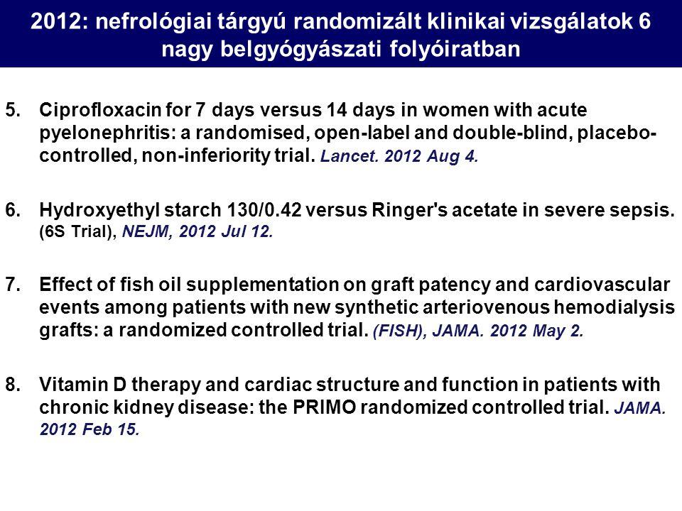 2012: nefrológiai tárgyú randomizált klinikai vizsgálatok 6 nagy belgyógyászati folyóiratban 5.Ciprofloxacin for 7 days versus 14 days in women with a