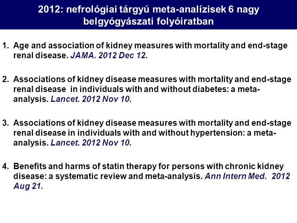 2012: nefrológiai tárgyú meta-analízisek 6 nagy belgyógyászati folyóiratban 1.Age and association of kidney measures with mortality and end-stage rena