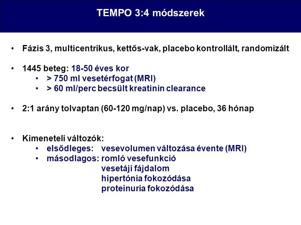 TEMPO 3:4 módszerek Fázis 3, multicentrikus, kettős-vak, placebo kontrollált, randomizált 1445 beteg: 18-50 éves kor > 750 ml vesetérfogat (MRI) > 60