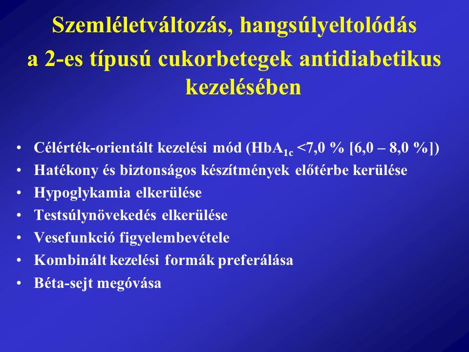 Szemléletváltozás, hangsúlyeltolódás a 2-es típusú cukorbetegek antidiabetikus kezelésében Célérték-orientált kezelési mód (HbA 1c <7,0 % [6,0 – 8,0 %