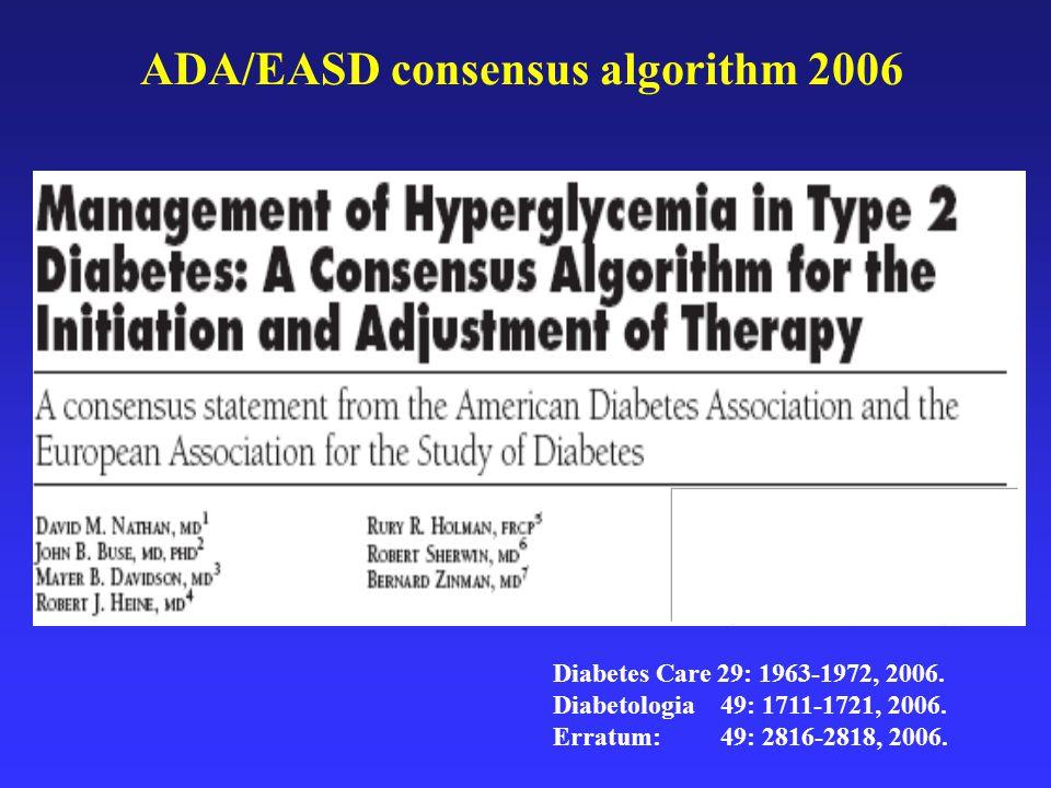 Diabetes Care 29: 1963-1972, 2006. Diabetologia 49: 1711-1721, 2006. Erratum: 49: 2816-2818, 2006. ADA/EASD consensus algorithm 2006