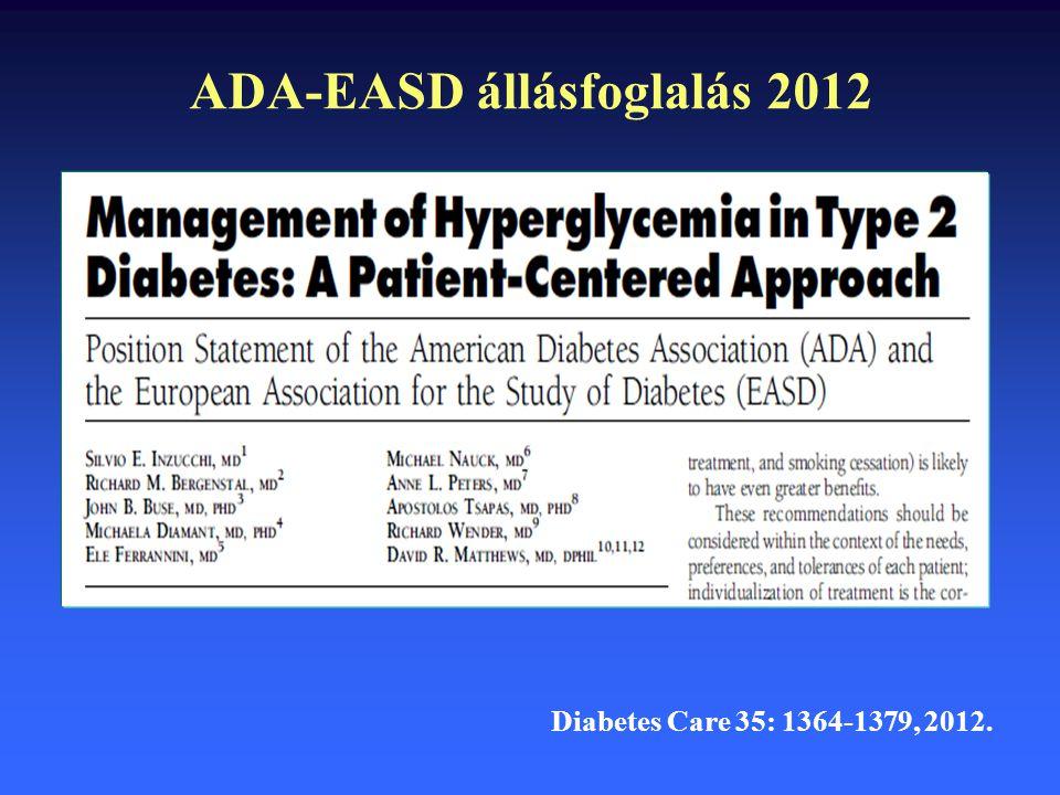 ADA-EASD 2012 szakmai állásfoglalás újdonságai Ténylegesen az ADA és az EASD közös állásfoglalása Betegközpontú (individualizált) kezelésvezetés Célérték helyett céltartomány Előnyök-kockázatok mérlegelése Új gyógyszerek (DPP-4-gátlók) helyének kijelölése Döntés a beteggel közösen