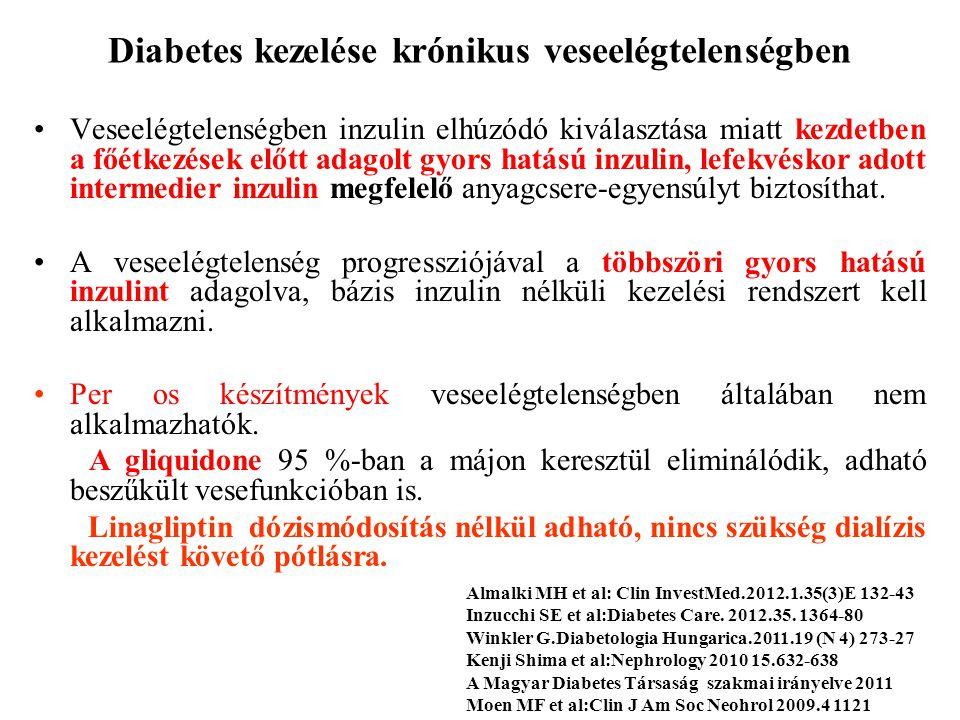 Diabetes kezelése krónikus veseelégtelenségben Veseelégtelenségben inzulin elhúzódó kiválasztása miatt kezdetben a főétkezések előtt adagolt gyors hat