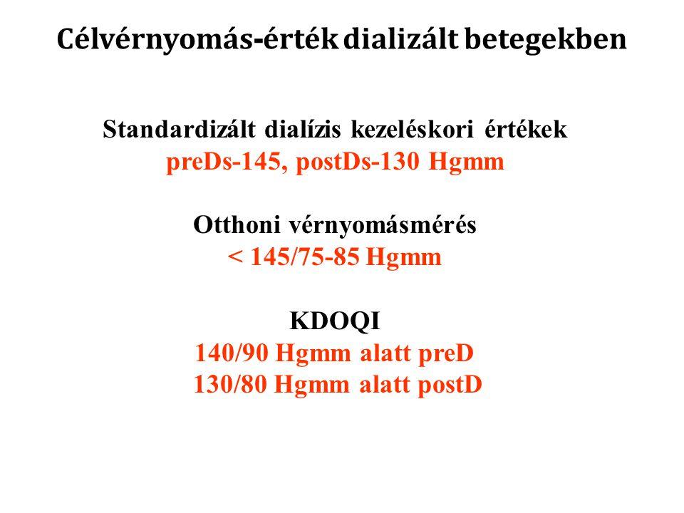 Célvérnyomás - érték dializált betegekben Standardizált dialízis kezeléskori értékek preDs-145, postDs-130 Hgmm Otthoni vérnyomásmérés < 145/75-85 Hgm