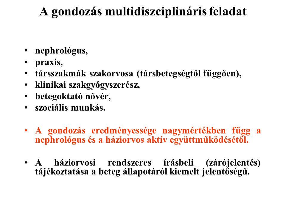A gondozás multidiszciplináris feladat nephrológus, praxis, társszakmák szakorvosa (társbetegségtől függően), klinikai szakgyógyszerész, betegoktató n