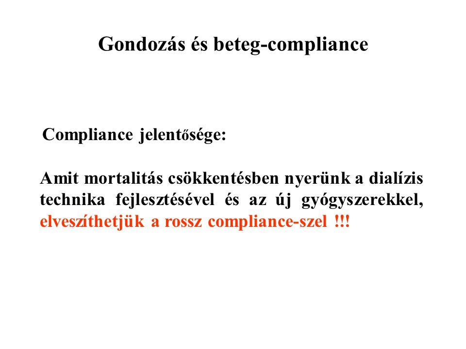 Gondozás és beteg-compliance Compliance jelent ő sége: Amit mortalitás csökkentésben nyerünk a dialízis technika fejlesztésével és az új gyógyszerekke