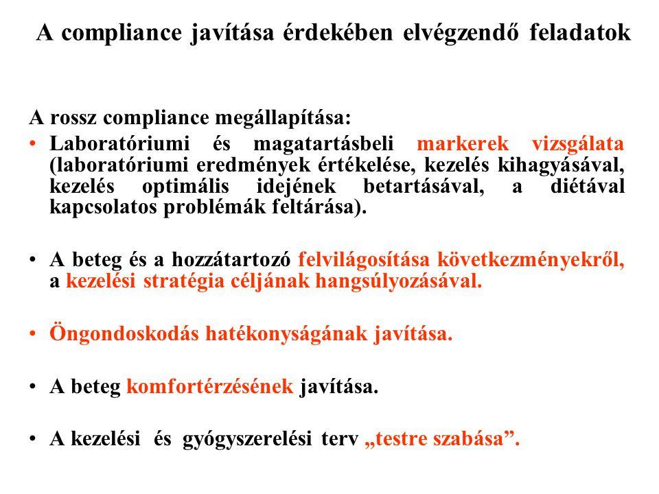 A compliance javítása érdekében elvégzendő feladatok A rossz compliance megállapítása: Laboratóriumi és magatartásbeli markerek vizsgálata (laboratóri
