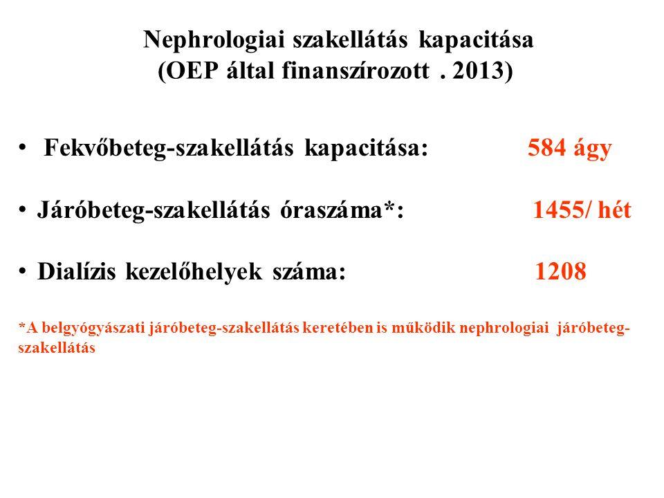 Nephrologiai szakellátás kapacitása (OEP által finanszírozott. 2013) Fekvőbeteg-szakellátás kapacitása: 584 ágy Járóbeteg-szakellátás óraszáma*: 1455/