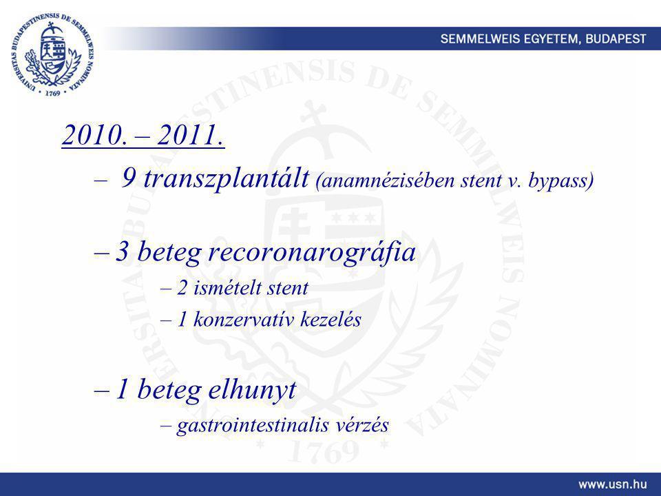 2010. – 2011. – 9 transzplantált (anamnézisében stent v. bypass) –3 beteg recoronarográfia –2 ismételt stent –1 konzervatív kezelés –1 beteg elhunyt –