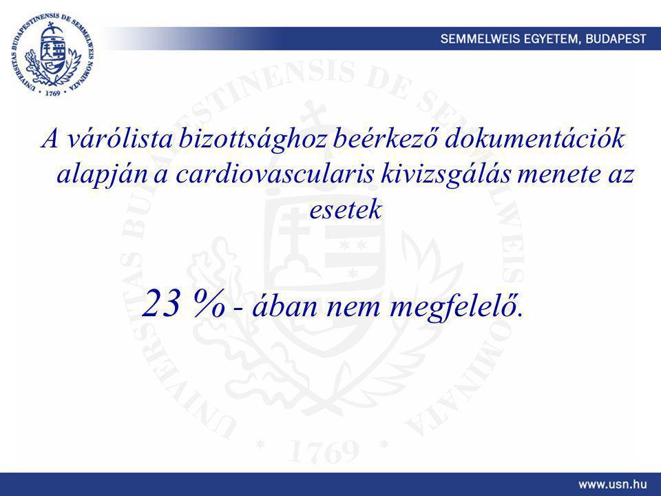 A várólista bizottsághoz beérkező dokumentációk alapján a cardiovascularis kivizsgálás menete az esetek 23 % - ában nem megfelelő.