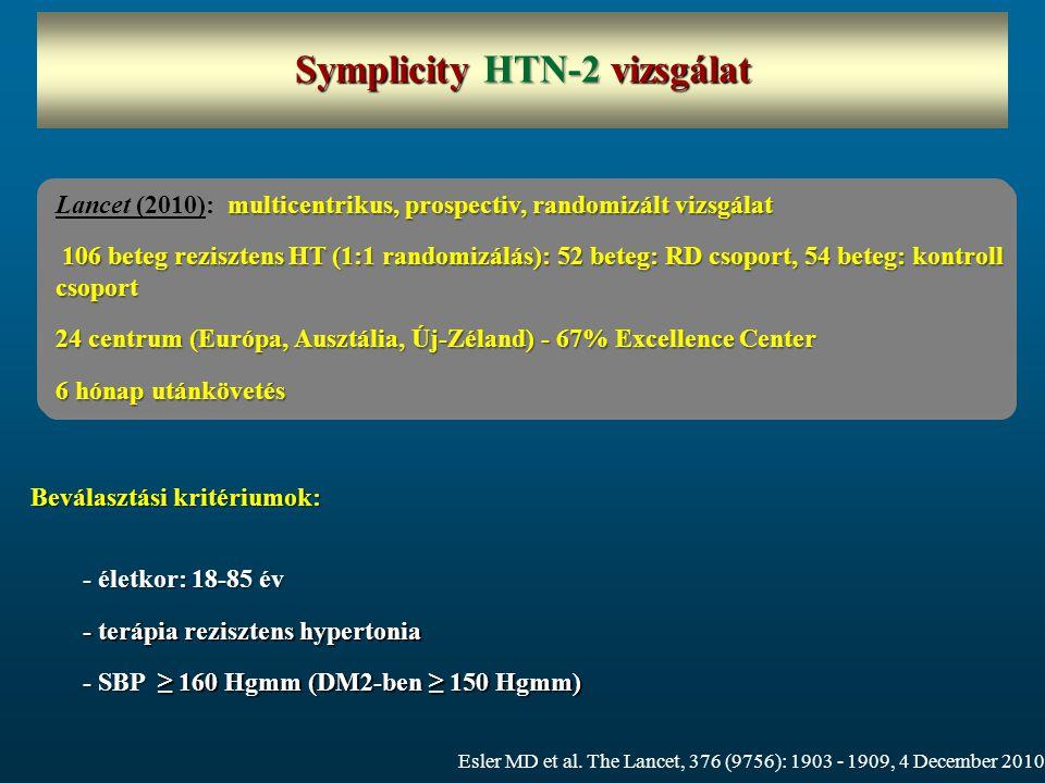 multicentrikus, prospectiv, randomizált vizsgálat Lancet (2010): multicentrikus, prospectiv, randomizált vizsgálat 106 beteg rezisztens HT (1:1 randomizálás): 52 beteg: RD csoport, 54 beteg: kontroll csoport 106 beteg rezisztens HT (1:1 randomizálás): 52 beteg: RD csoport, 54 beteg: kontroll csoport 24 centrum (Európa, Ausztália, Új-Zéland) - 67% Excellence Center 6 hónap utánkövetés Symplicity HTN-2 vizsgálat Beválasztási kritériumok: - életkor: 18-85 év - terápia rezisztens hypertonia - SBP ≥ 160 Hgmm (DM2-ben ≥ 150 Hgmm) Esler MD et al.
