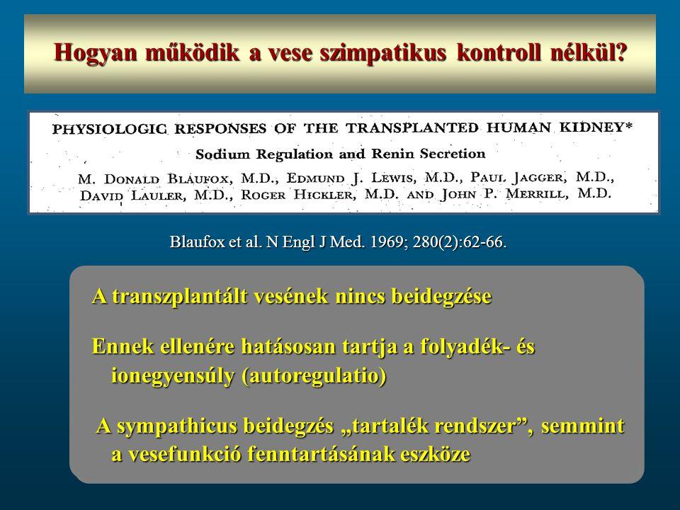 Hogyan működik a vese szimpatikus kontroll nélkül? Blaufox et al. N Engl J Med. 1969; 280(2):62-66. A transzplantált vesének nincs beidegzése Ennek el