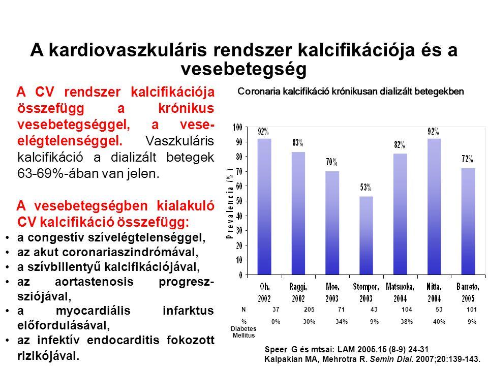 A kardiovaszkuláris rendszer kalcifikációja és a vesebetegség A CV rendszer kalcifikációja összefügg a krónikus vesebetegséggel, a vese- elégtelenségg
