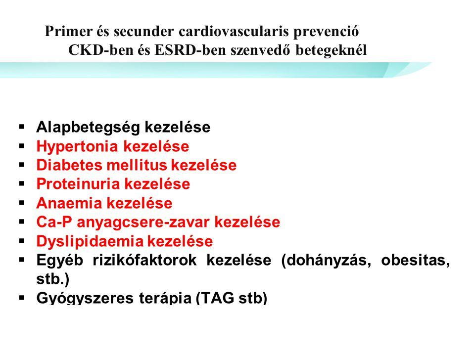 Primer és secunder cardiovascularis prevenció CKD-ben és ESRD-ben szenvedő betegeknél  Alapbetegség kezelése  Hypertonia kezelése  Diabetes mellitu