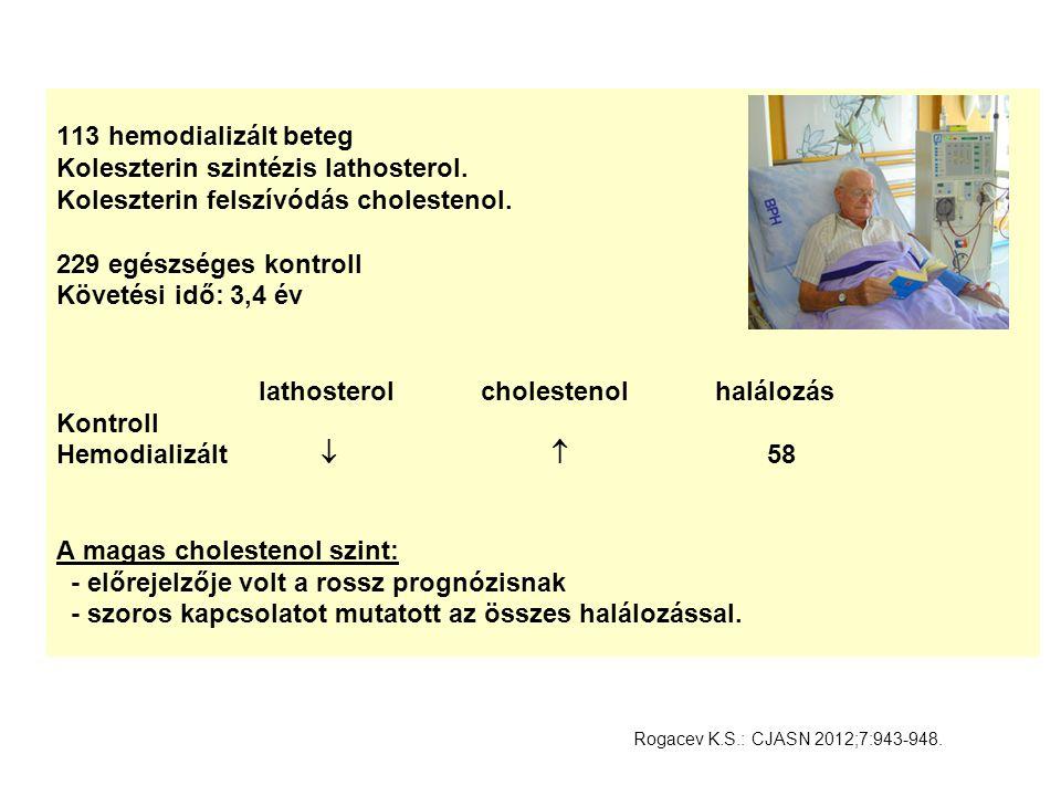 113 hemodializált beteg Koleszterin szintézis lathosterol.
