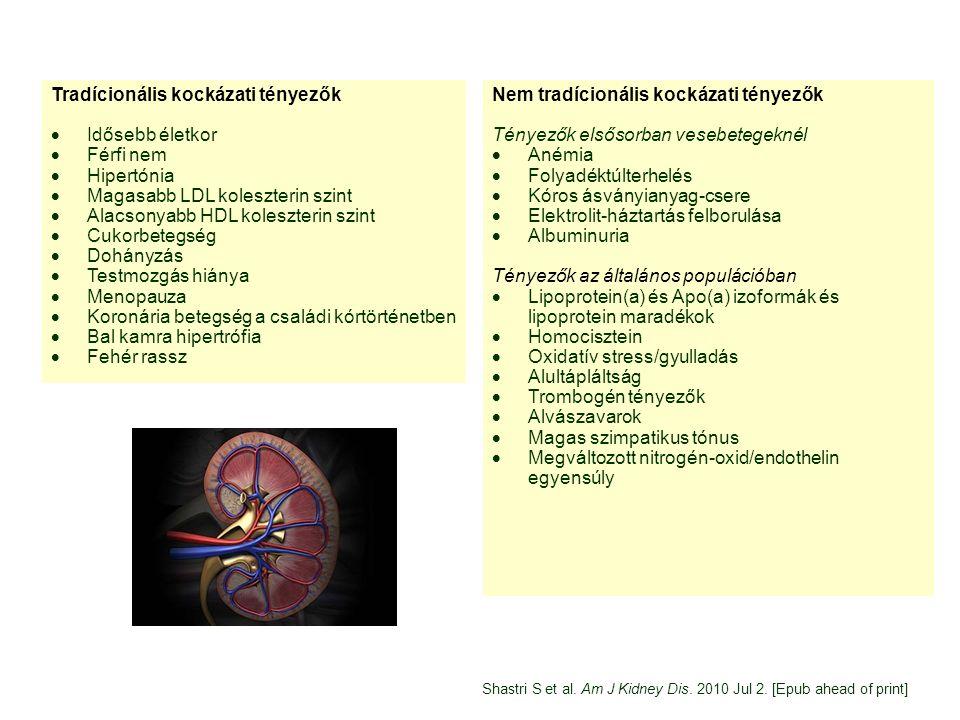 Tradícionális kockázati tényezők  Idősebb életkor  Férfi nem  Hipertónia  Magasabb LDL koleszterin szint  Alacsonyabb HDL koleszterin szint  Cukorbetegség  Dohányzás  Testmozgás hiánya  Menopauza  Koronária betegség a családi kórtörténetben  Bal kamra hipertrófia  Fehér rassz Nem tradícionális kockázati tényezők Tényezők elsősorban vesebetegeknél  Anémia  Folyadéktúlterhelés  Kóros ásványianyag-csere  Elektrolit-háztartás felborulása  Albuminuria Tényezők az általános populációban  Lipoprotein(a) és Apo(a) izoformák és lipoprotein maradékok  Homocisztein  Oxidatív stress/gyulladás  Alultápláltság  Trombogén tényezők  Alvászavarok  Magas szimpatikus tónus  Megváltozott nitrogén-oxid/endothelin egyensúly Shastri S et al.