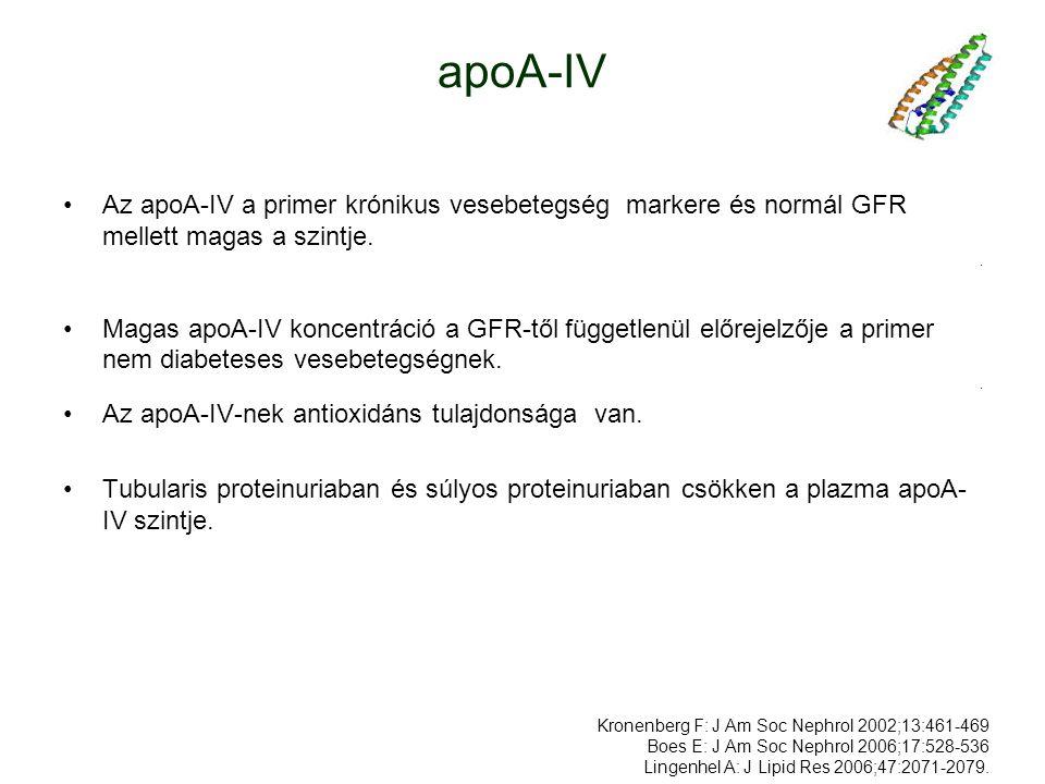 apoA-IV Az apoA-IV a primer krónikus vesebetegség markere és normál GFR mellett magas a szintje..