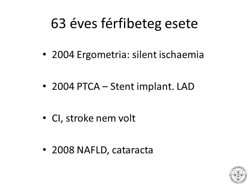 63 éves férfibeteg esete 2004 Ergometria: silent ischaemia 2004 PTCA – Stent implant.
