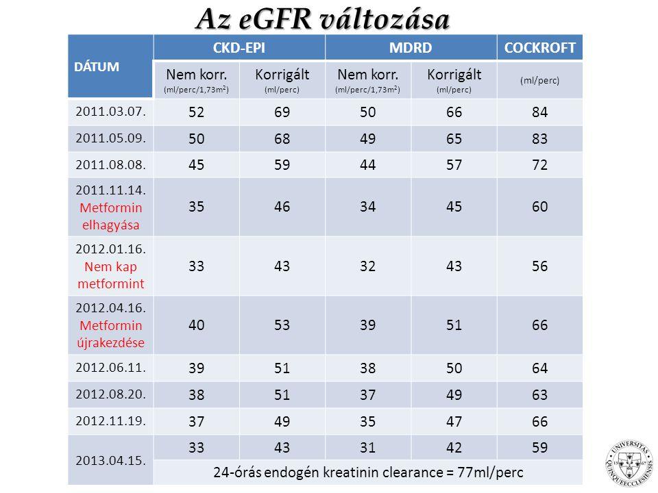 DÁTUM CKD-EPIMDRDCOCKROFT Nem korr.(ml/perc/1,73m 2 ) Korrigált (ml/perc) Nem korr.