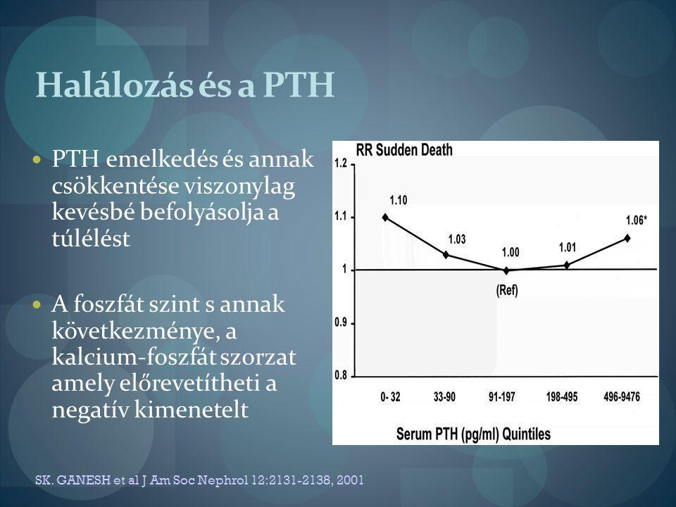 Halálozás és a PTH PTH emelkedés és annak csökkentése viszonylag kevésbé befolyásolja a túlélést A foszfát szint s annak következménye, a kalcium-fosz