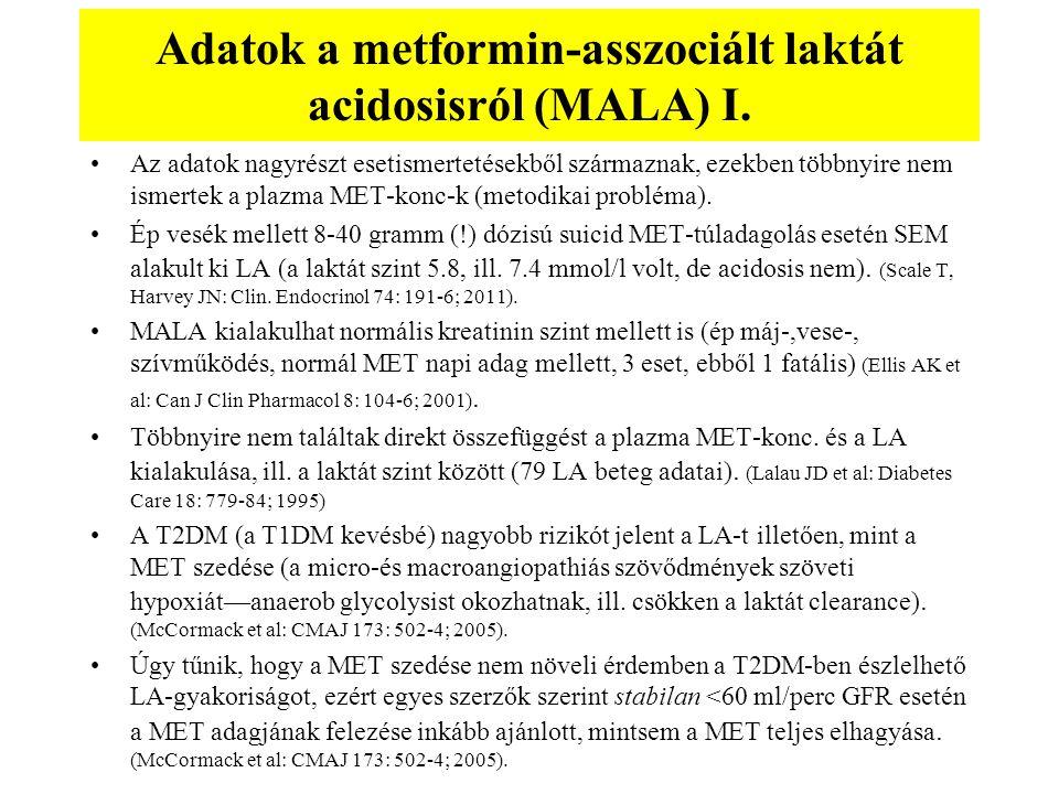 Adatok a metformin-asszociált laktát acidosisról (MALA) I. Az adatok nagyrészt esetismertetésekből származnak, ezekben többnyire nem ismertek a plazma