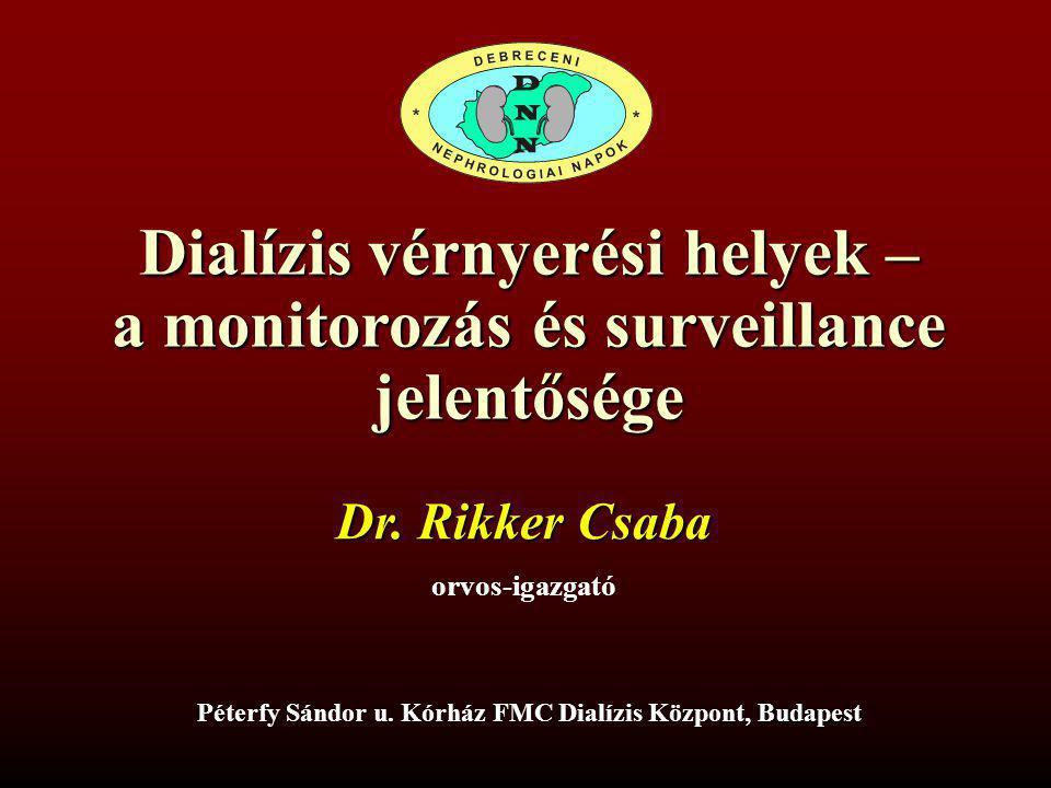 Fisztula surveillance dialízis központunkban Havonta BTM Qa mérés Fél évente Doppler UH Qa csökkenés, vagy klinikai gyanújel esetén soron kívüli Doppler UH Pozitív eredmény esetén angiographia Sz.e.