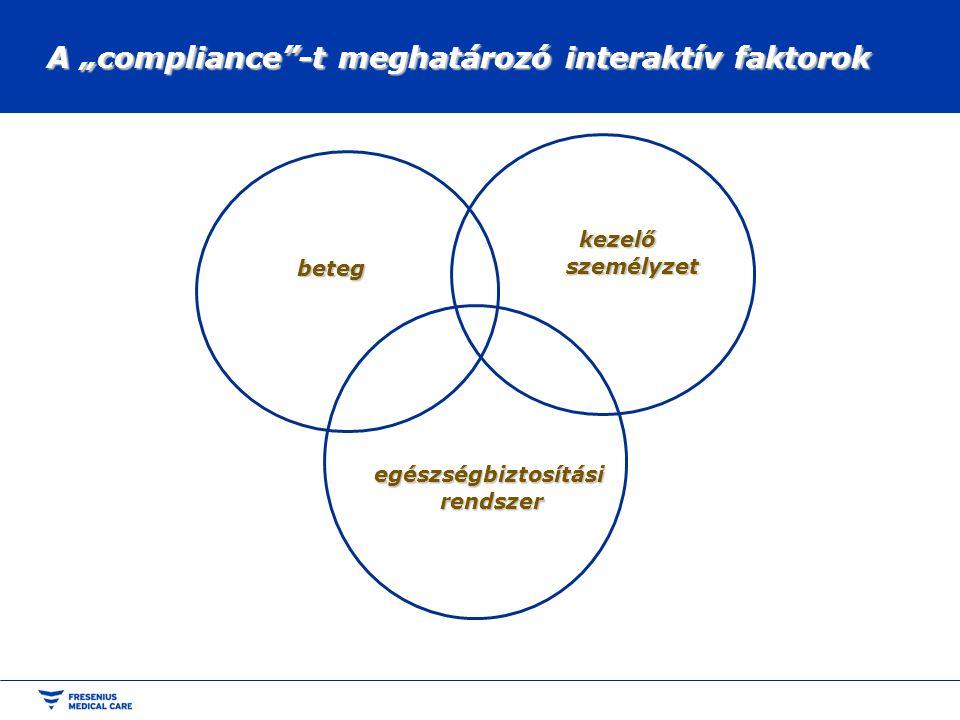 A compliance mérése - dialízis kezelés, diéta