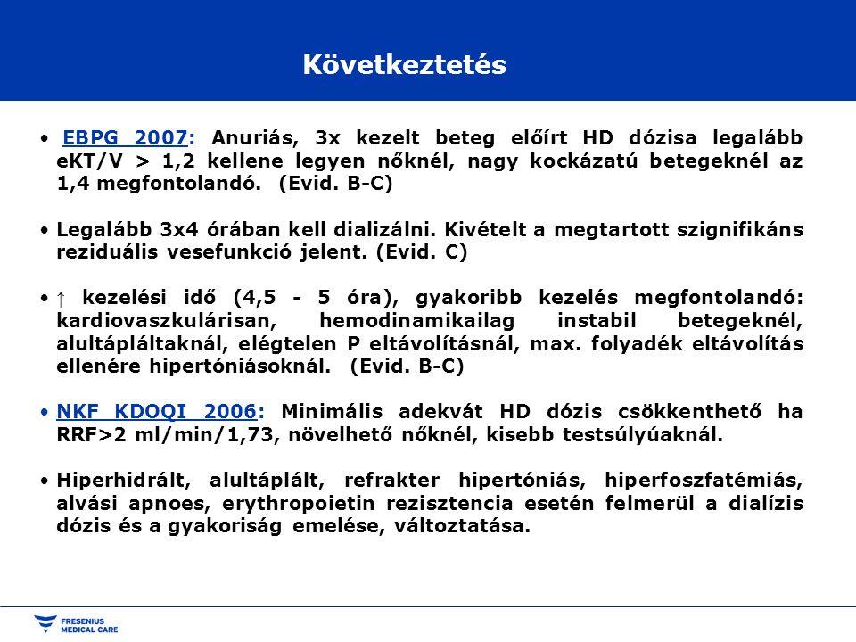 Következtetés EBPG 2007: Anuriás, 3x kezelt beteg előírt HD dózisa legalább eKT/V > 1,2 kellene legyen nőknél, nagy kockázatú betegeknél az 1,4 megfon