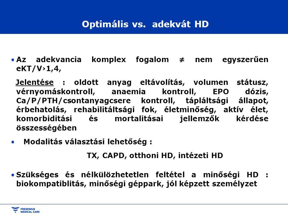 Optimális vs. adekvát HD Az adekvancia komplex fogalom ≠ nem egyszerűen eKT/V›1,4, Jelentése : oldott anyag eltávolítás, volumen státusz, vérnyomáskon