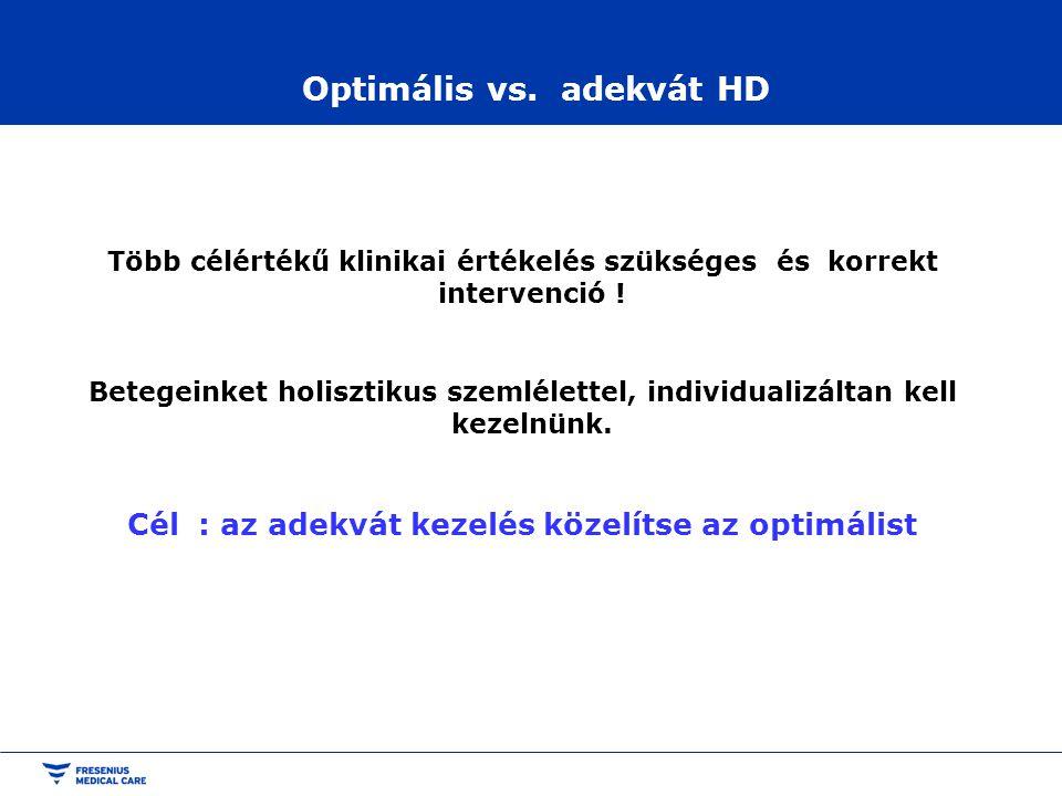 Optimális vs. adekvát HD Több célértékű klinikai értékelés szükséges és korrekt intervenció ! Betegeinket holisztikus szemlélettel, individualizáltan