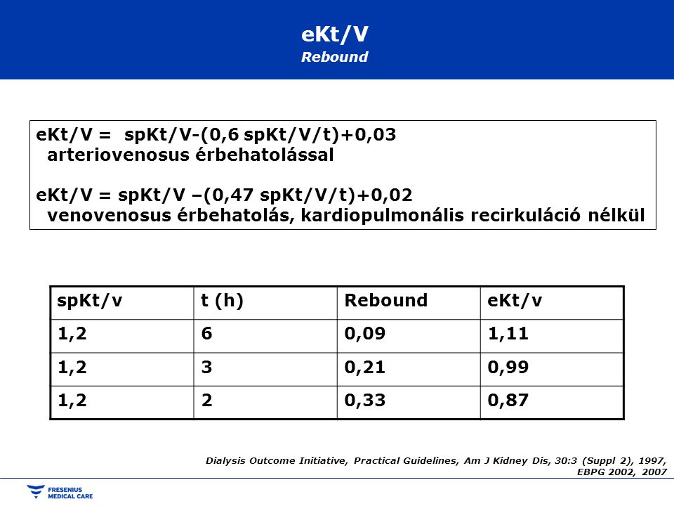 eKt/V Rebound Dialysis Outcome Initiative, Practical Guidelines, Am J Kidney Dis, 30:3 (Suppl 2), 1997, EBPG 2002, 2007 eKt/V = spKt/V-(0,6 spKt/V/t)+0,03 arteriovenosus érbehatolással eKt/V = spKt/V –(0,47 spKt/V/t)+0,02 venovenosus érbehatolás, kardiopulmonális recirkuláció nélkül spKt/vt (h)ReboundeKt/v 1,260,091,11 1,230,210,99 1,220,330,87