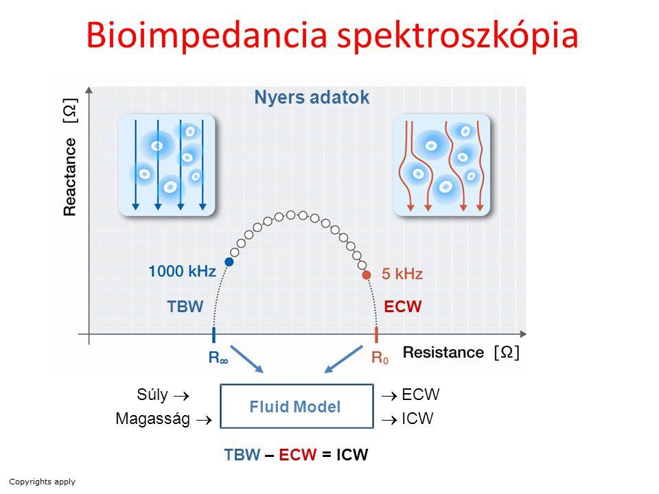 Nyers adatok Bioimpedancia spektroszkópia ECWTBW TBW – ECW = ICW Fluid Model  ECW  ICW Súly  Magasság 