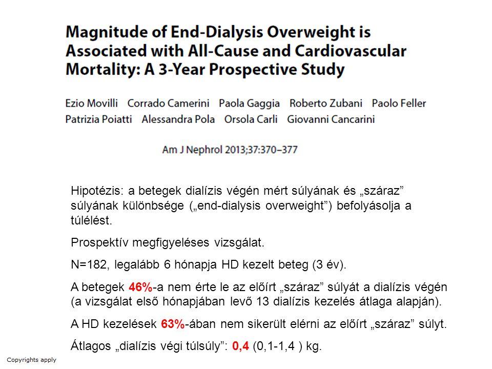 """Hipotézis: a betegek dialízis végén mért súlyának és """"száraz"""" súlyának különbsége (""""end-dialysis overweight"""") befolyásolja a túlélést. Prospektív megf"""
