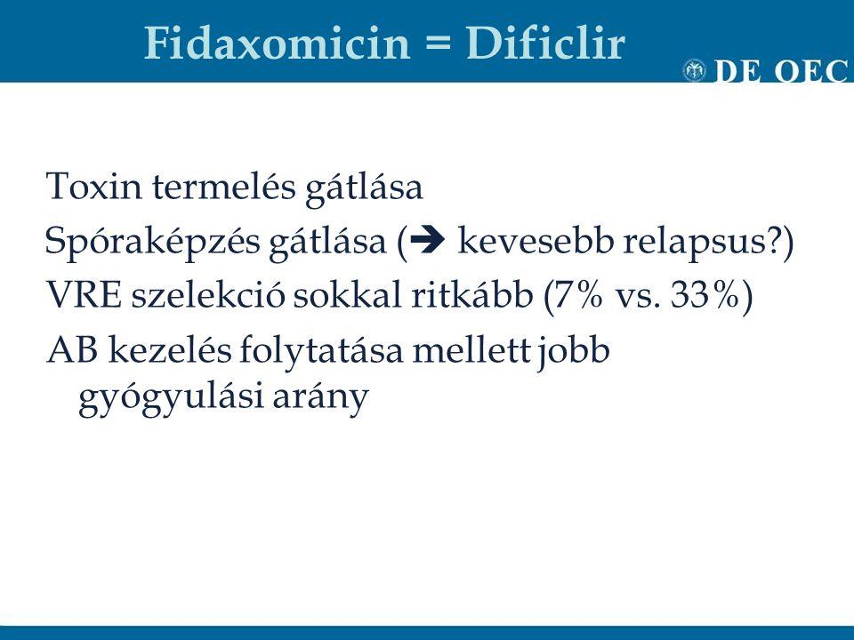 Fidaxomicin = Dificlir Toxin termelés gátlása Spóraképzés gátlása (  kevesebb relapsus?) VRE szelekció sokkal ritkább (7% vs. 33%) AB kezelés folytat