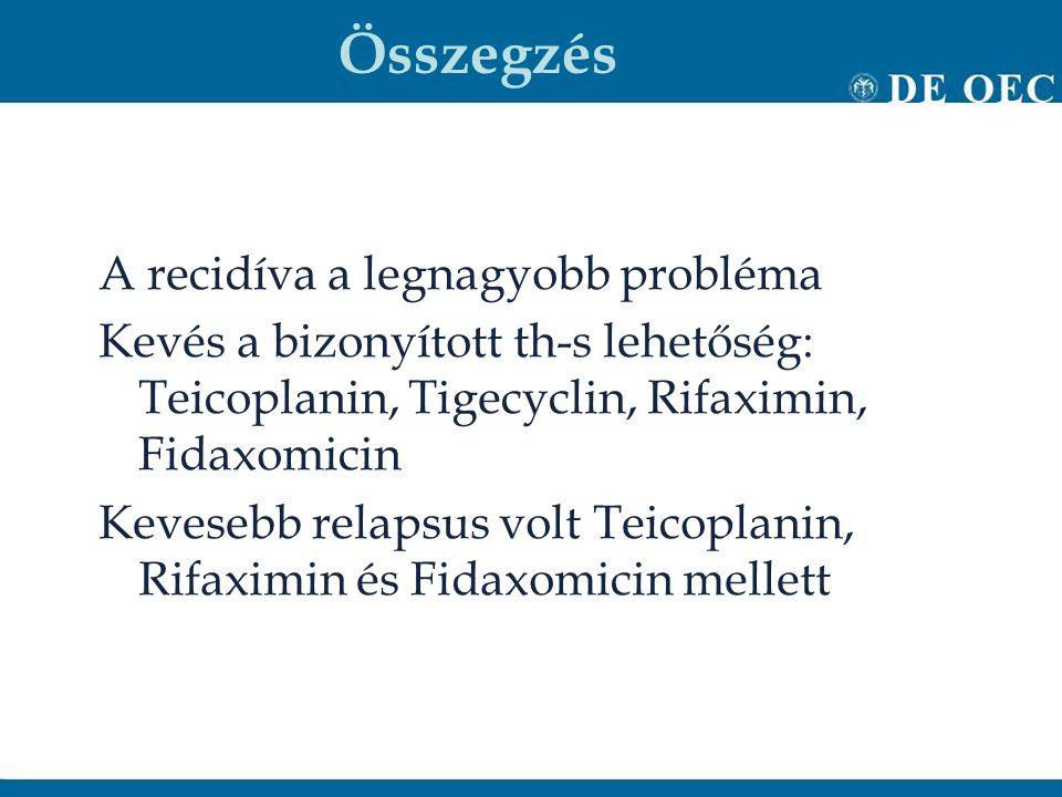 Összegzés A recidíva a legnagyobb probléma Kevés a bizonyított th-s lehetőség: Teicoplanin, Tigecyclin, Rifaximin, Fidaxomicin Kevesebb relapsus volt