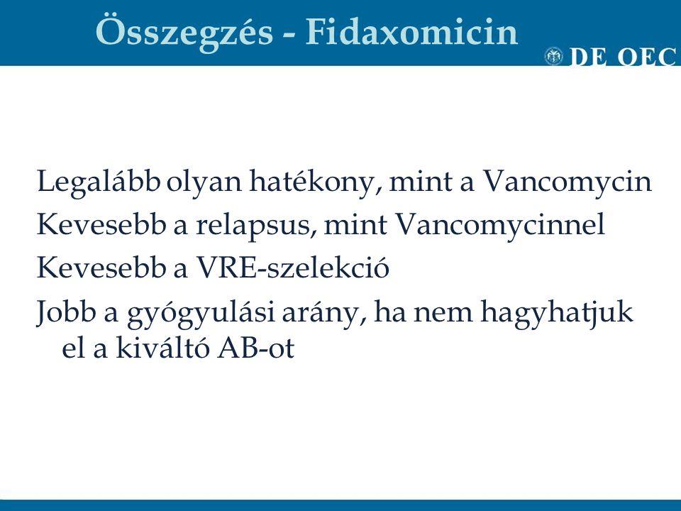 Összegzés - Fidaxomicin Legalább olyan hatékony, mint a Vancomycin Kevesebb a relapsus, mint Vancomycinnel Kevesebb a VRE-szelekció Jobb a gyógyulási arány, ha nem hagyhatjuk el a kiváltó AB-ot