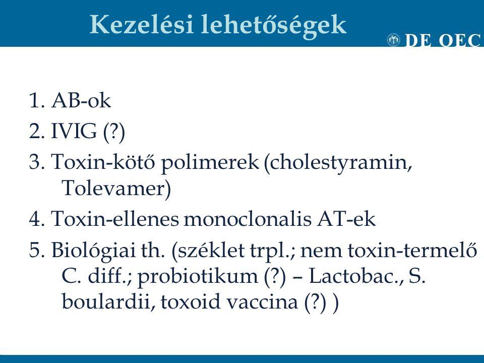 Antibiotikumok 1.Fidaxomicin 2.Teicoplanin 3.Tigecyclin 4.Rifaximin 5.Ramoplanin (glicopeptid) (86 beteg rand., gyógy.+rec.=vanco) 6.CB 183,315 (oralis lipopeptid) (209 beteg rkv., kevesebb recidíva 2x250 mg-nál) 7.Nitrazoxanid (35 beteg metro sikertelensége után 66% gyógyult) 8.Bacitracin (többen maradnak hordozók) 9.Fuzidinsav (Vanconál rosszabb)