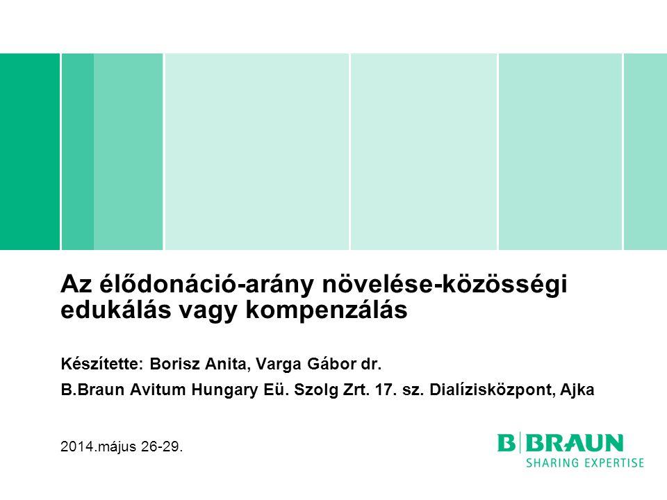 Az élődonáció-arány növelése-közösségi edukálás vagy kompenzálás Készítette: Borisz Anita, Varga Gábor dr. B.Braun Avitum Hungary Eü. Szolg Zrt. 17. s
