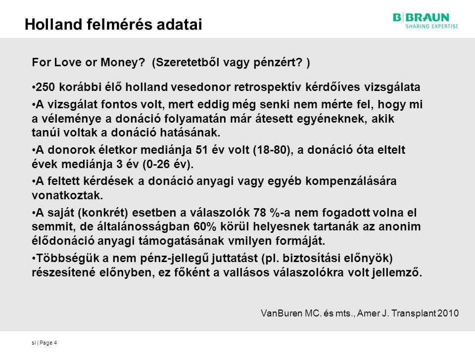 sl | Page For Love or Money? (Szeretetből vagy pénzért? ) 250 korábbi élő holland vesedonor retrospektív kérdőíves vizsgálata A vizsgálat fontos volt,