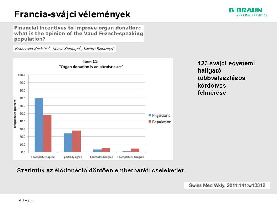 sl | Page5 Francia-svájci vélemények Szerintük az élődonáció döntően emberbaráti cselekedet 123 svájci egyetemi hallgató többválasztásos kérdőíves fel