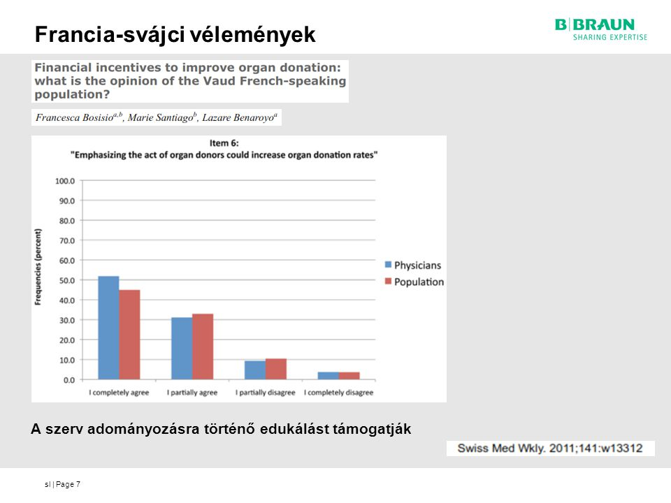 sl | Page A kritérium bővítés ( vércsoport nem egyezés, életkor emelés, csere donáció, jobb szerv felhasználás) ellenére sem nőtt az élő-donációk száma→ finanszírozás növelése (vér,sperma, petesejt már elfogadott) Vizsgálat a financiális támogatásról: lakosság-2004 fő 71% egyetért eü-i dolgozók-339 fő (19% válaszolt)62% egyetért vesebeteg érintettek-268 fő66% egyetért Közvetett ösztönzést fogadnák el: adómentesség, hitellehetőség a donor családjának, a konkrét összeget kevésbé támogatták Lakosság 16%-a, eü dolg.