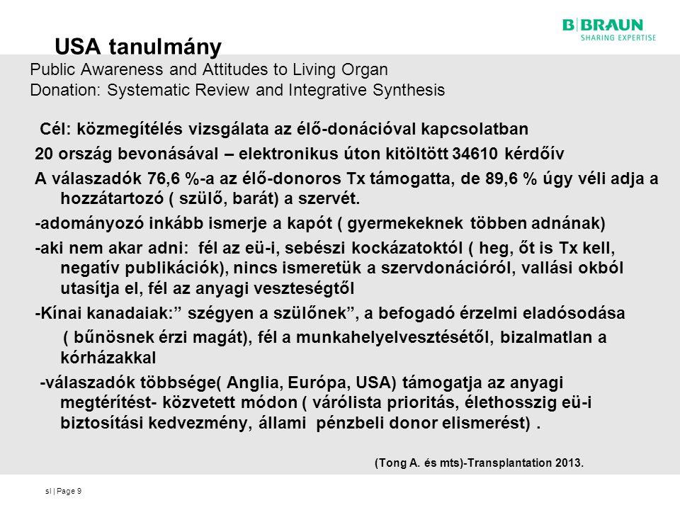 sl | Page USA tanulmány Public Awareness and Attitudes to Living Organ Donation: Systematic Review and Integrative Synthesis Cél: közmegítélés vizsgál