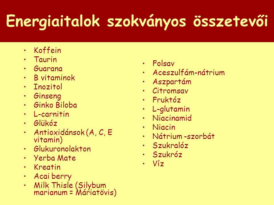 Energiaitalok szokványos összetevői Koffein Taurin Guarana B vitaminok Inozitol Ginseng Ginko Biloba L-carnitin Glükóz Antioxidánsok (A, C, E vitamin)