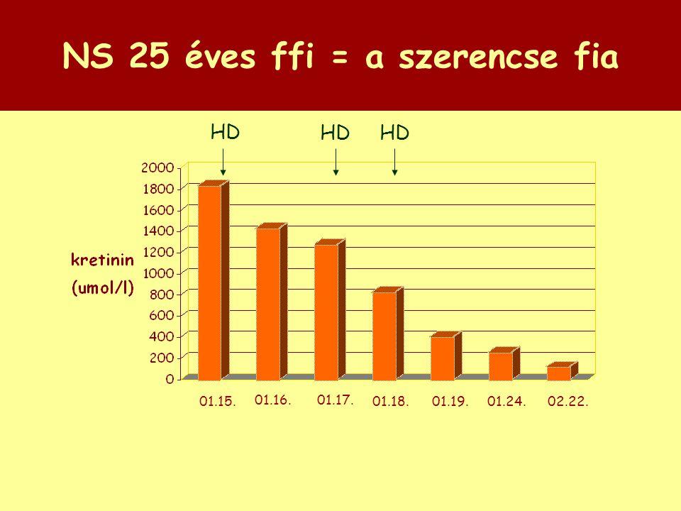 NS 25 éves ffi = a szerencse fia 01.15. 01.16.01.17. 01.18.01.19.01.24.02.22. HD